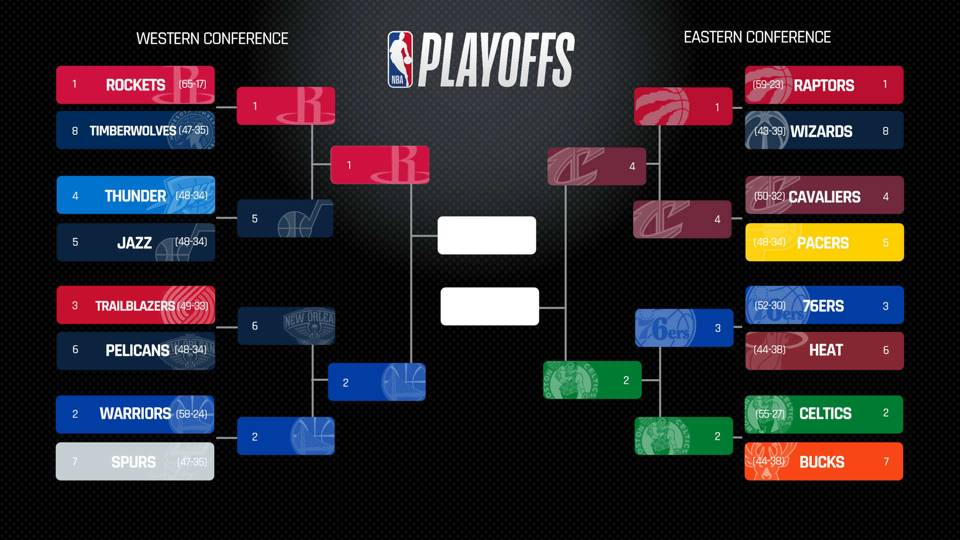 NBA Playoffs Results Update – The Pawprint